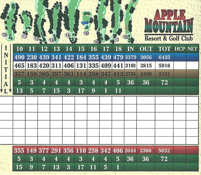golf-scorecard2